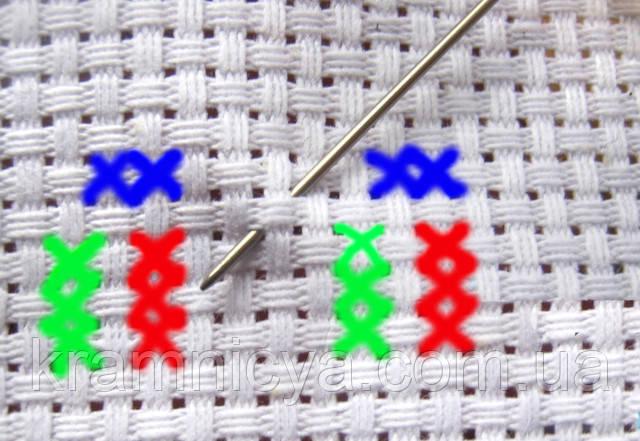Наборы для вышивания нитками. Купить в интернет-магазине Крамниця Творчості