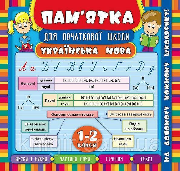 Укр мова 1-2 кл Пам'ятка для початкової школи