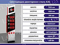 Световая рекламная стела для АЗС со светодиодными табло 7000 х 1600 мм