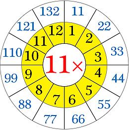 Быстрые математические хитрости: простые ментальные вычисления