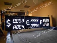 Светодиодное табло обмен валют одностороннее 2400х590 мм LED-ART-2400х590-1