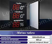 Метео табло светодиодное 1200 х 800 мм LED-ART-1200х800-692