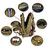 Тактичний Штурмової Військовий Рюкзак 25 л, + Подарунок, фото 7