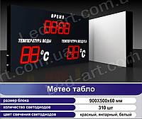 Метео табло светодиодное 900 х 500 мм LED-ART-900х500-310