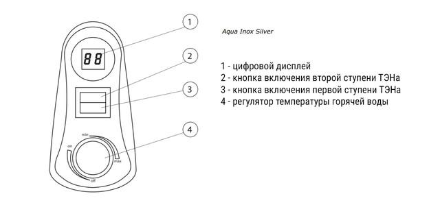 панель RODA Aqua INOX SILVER