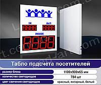 Светодиодное табло подсчета посетителей 1100 х 900 мм LED-ART-1100х900-784