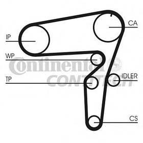 Ремень ГРМ Contitech CT1105 ALFA ROMEO, CADILLAC, FIAT, LANCIA, OPEL, SAAB