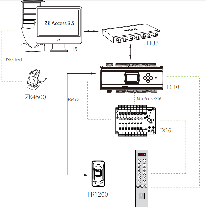Схема соединения контроллера ЕС10