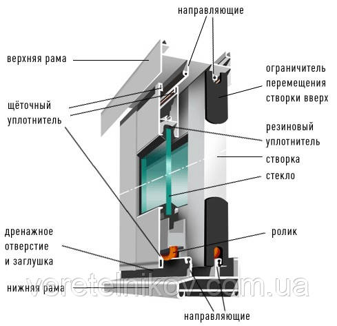 Раздвижная алюминиевая система. (балконные рамы).