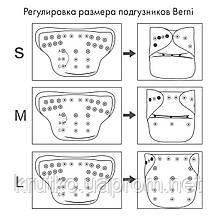 Подгузник многоразовый c вкладышем Berni  Berni, фото 2