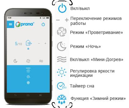 Приложение на смартфон для управления Prana-150