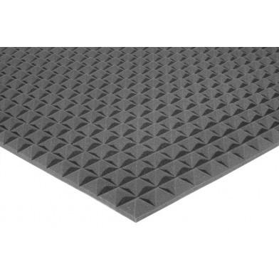 Акустический поролон Ecosound пирамида 25мм 1м х 1м черный графит