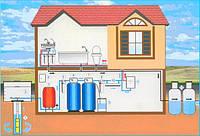 Монтаж систем водоснабжения и водоотвода