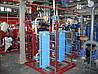 Автоматизированные модульные тепловые пункты из Чехии Systherm