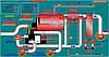 Основные функции наших систем автоматизированного управления