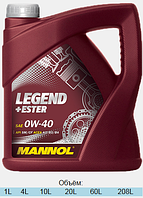 Синтетическое моторное масло MANNOL LEGEND+Ester 0W-40 (4L)