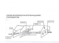 Система вентиляции кроле ферм
