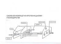 Система вентиляції кролів ферм