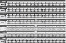 Рулонные шторы ЛУИЗА, фото 2