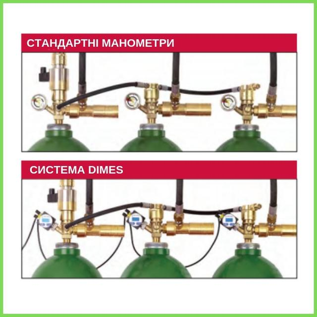 Brandmaster Dimes system