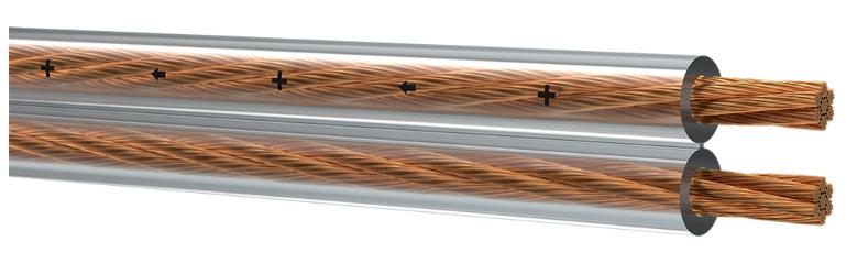 Кабель для акустических систем Loudspeaker Cable 2*2,5 Hi-Fi, Одескабель