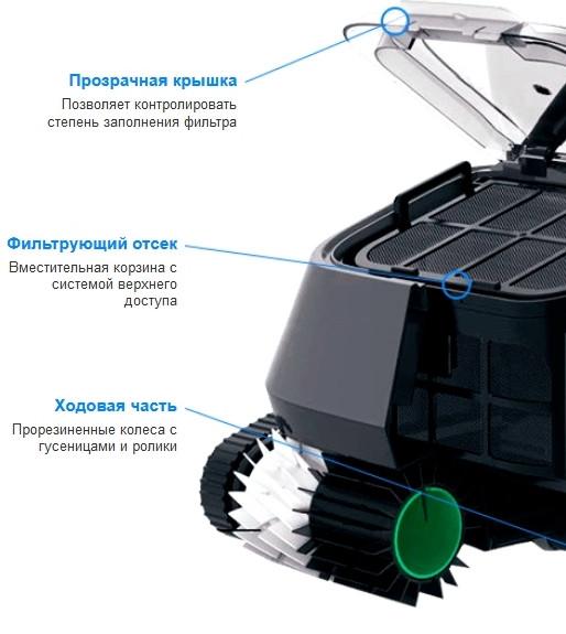 пристрій робот–пилососа AquaViva 7320 Black Pearl
