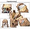 Тактический, походный рюкзак Military. 30 L. Камуфляжный, милитари.  / T401, фото 9
