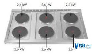 Плита електрична Hendi 226230, фото 2
