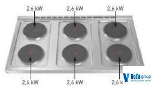 Плита електрична Hendi 226247, фото 2