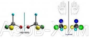 Методы получения стереоизомеров