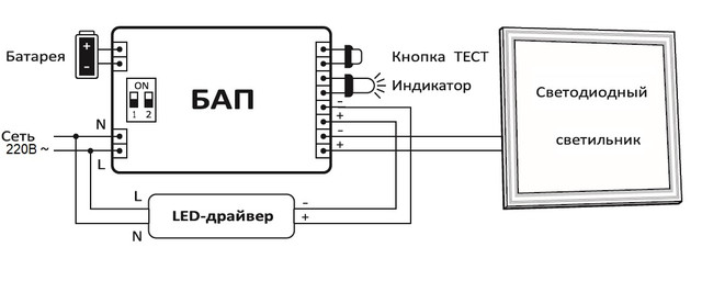 На рисунке изображена схема подключения блока аварийного питания с аккумуляторной батареей к аварийной светодиодной панели 600*600