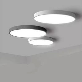 LED світильники