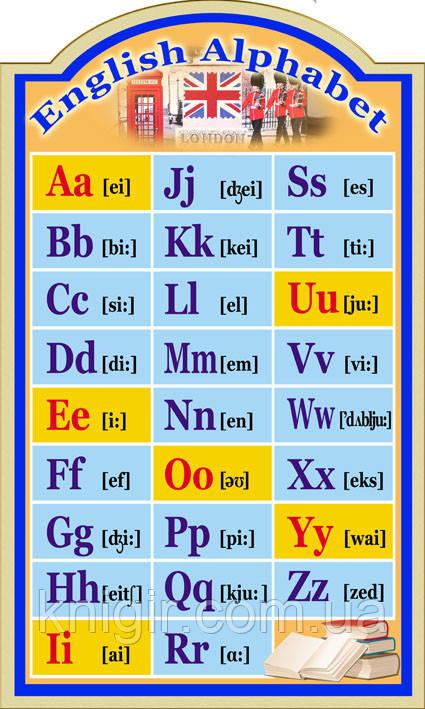 Стенд Англ.мова Алфавіт збільш 60*100 см
