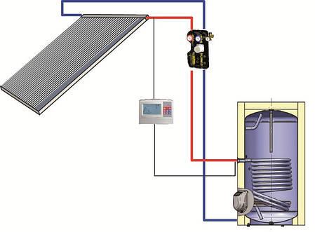 Гелиосистема Altek на 200 л./4 чел., фото 2