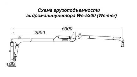 Гидроманипулятор для леса We-5300 (Weimer), фото 2