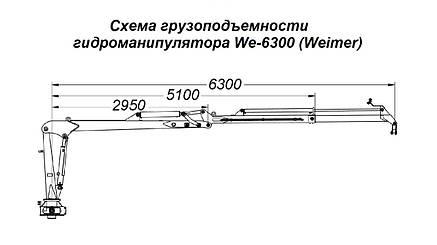 Гидроманипулятор для леса We-6300 (Weimer), фото 2