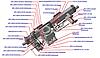Запчасти к манипулятору ОМТЛ-120-01, фото 4