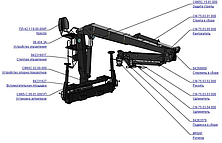 Запчасти к манипулятору СФ-75, фото 2