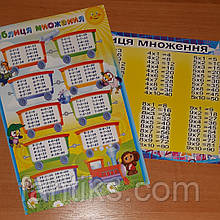 """Набор из 2 карточек """"Таблица умножения и деления"""""""