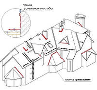 Планка стенозащиты (примыкания) Разные цвета