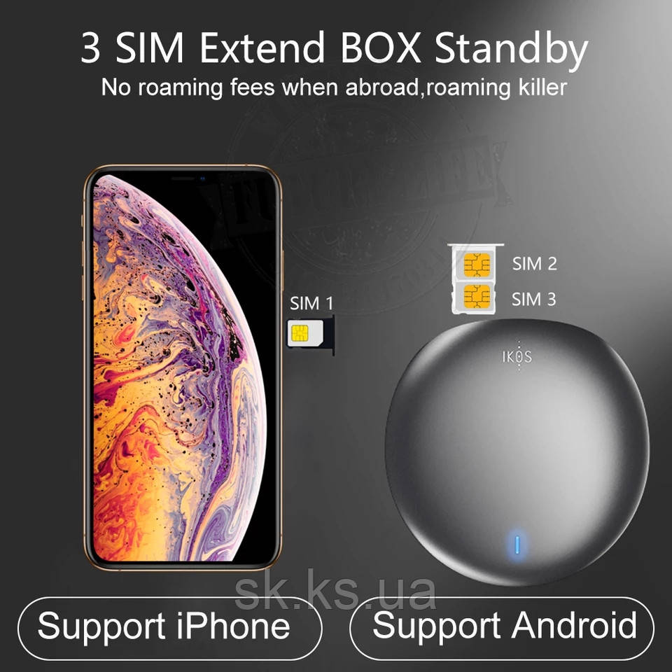 Simbox sertec ikos на 2 sim - делает со смартфона на 4 симок