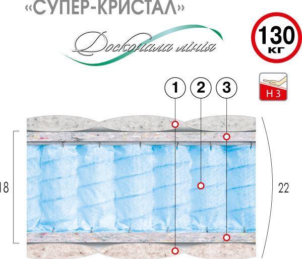 Матрас пружинный Супер-Кристал (2)