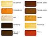 Pinotex CLASSIC 3 л засіб для захисту деревини з декоративним ефектом Орегон, фото 4