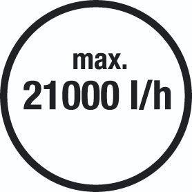 Насос дренажный для чистой воды Gardena 21000 Inox Premium производительность насоса