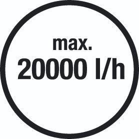 Производительность 20000 л часНасос дренажный для грязной воды Gardena 20000 Premium Inox