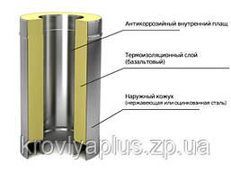 Двустенная вентиляция (сэндвич), фото 3