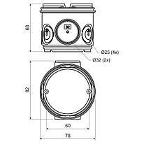 KBT-1_AB Глибока коробка для бетону