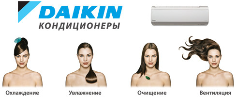 Кондиционер Daikin настенный сплит-система