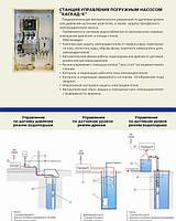 Станция для частотного регулирования электродвигателя Каскад