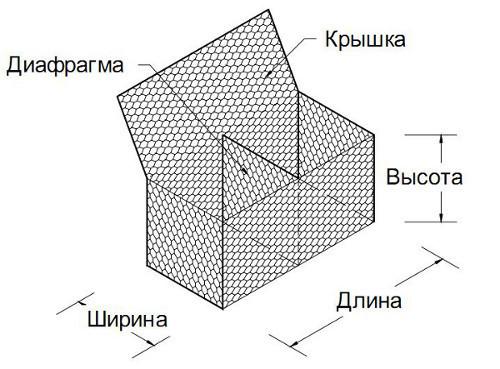 Габион коробчатый 2,7/3,4мм оцинкованный 2,0/1/0,5